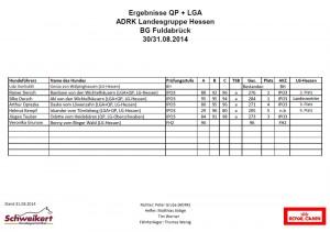 Ergebnisse LGA QP 2014 ADRK LG-Hessen